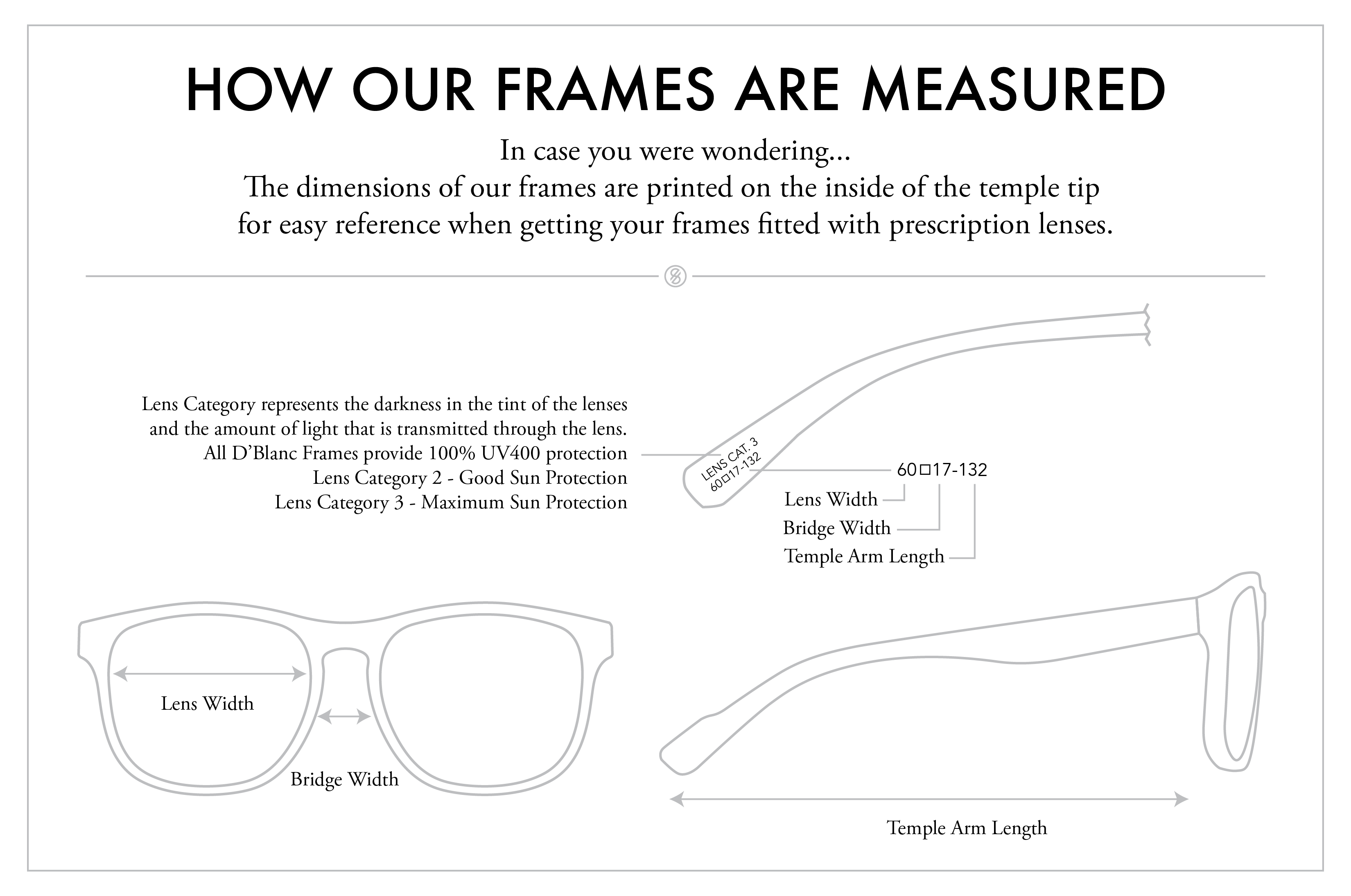 How D'Blanc Frames Are Measured